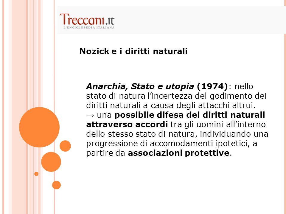 Nozick e i diritti naturali