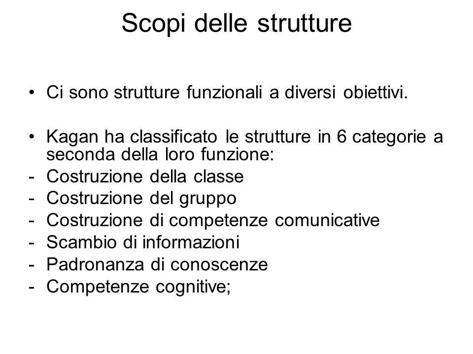 Scopi delle strutture Ci sono strutture funzionali a diversi obiettivi.