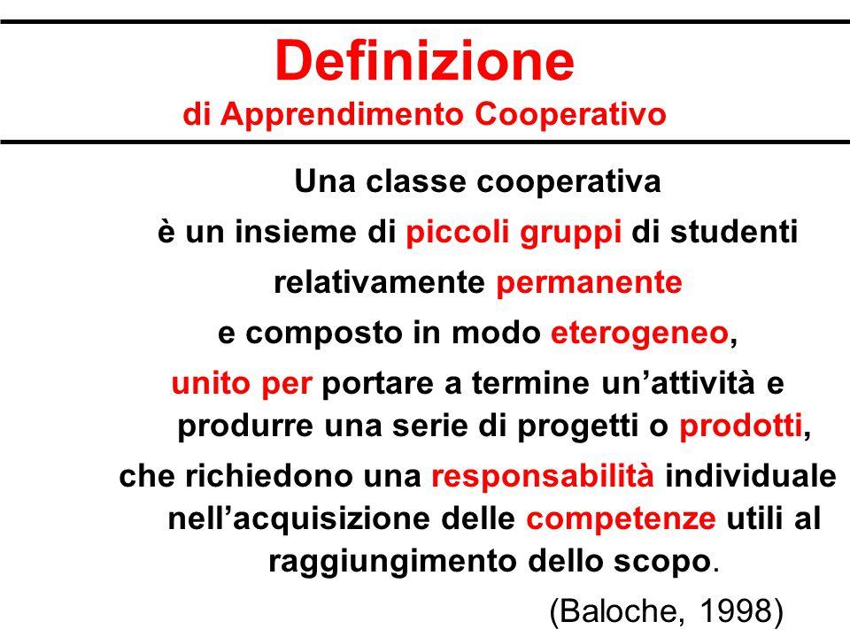 Definizione di Apprendimento Cooperativo