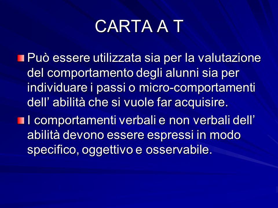 CARTA A T