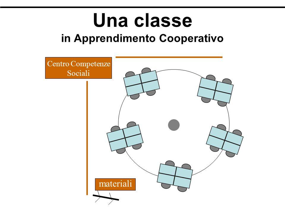 Una classe in Apprendimento Cooperativo