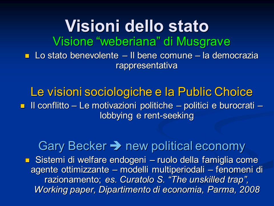 Visioni dello stato Visione weberiana di Musgrave