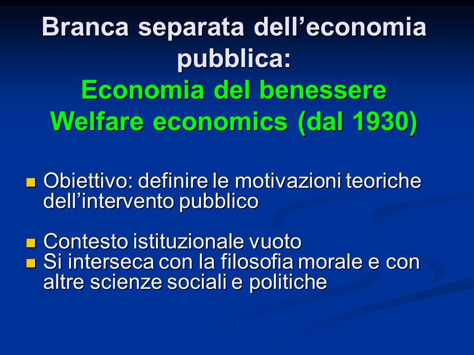 Branca separata dell'economia pubblica: Economia del benessere Welfare economics (dal 1930)