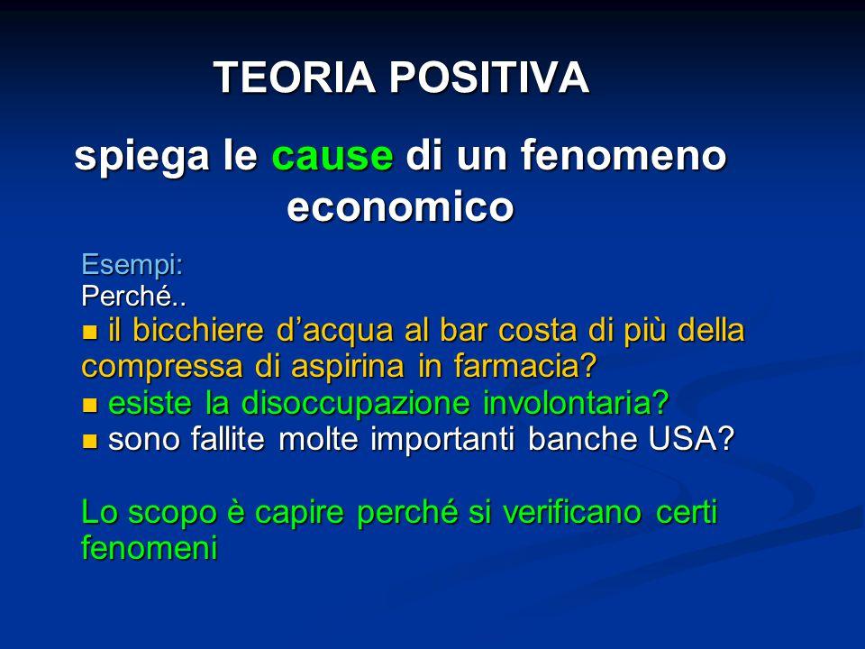 spiega le cause di un fenomeno economico