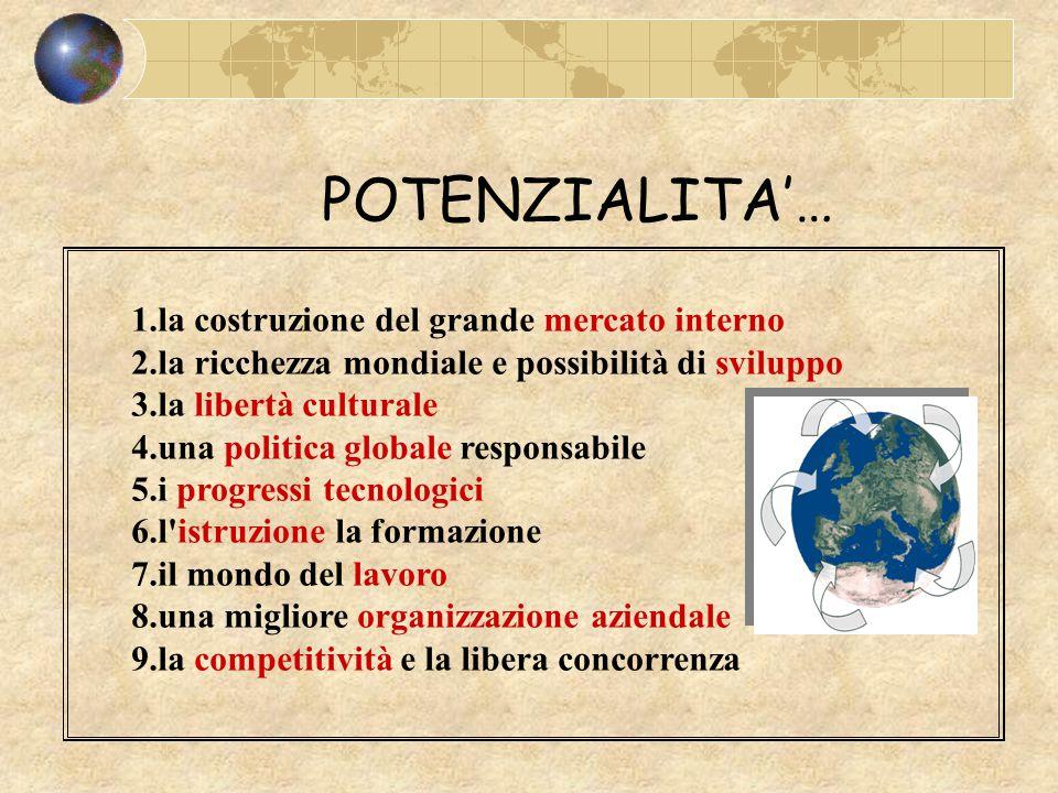 POTENZIALITA'… la costruzione del grande mercato interno