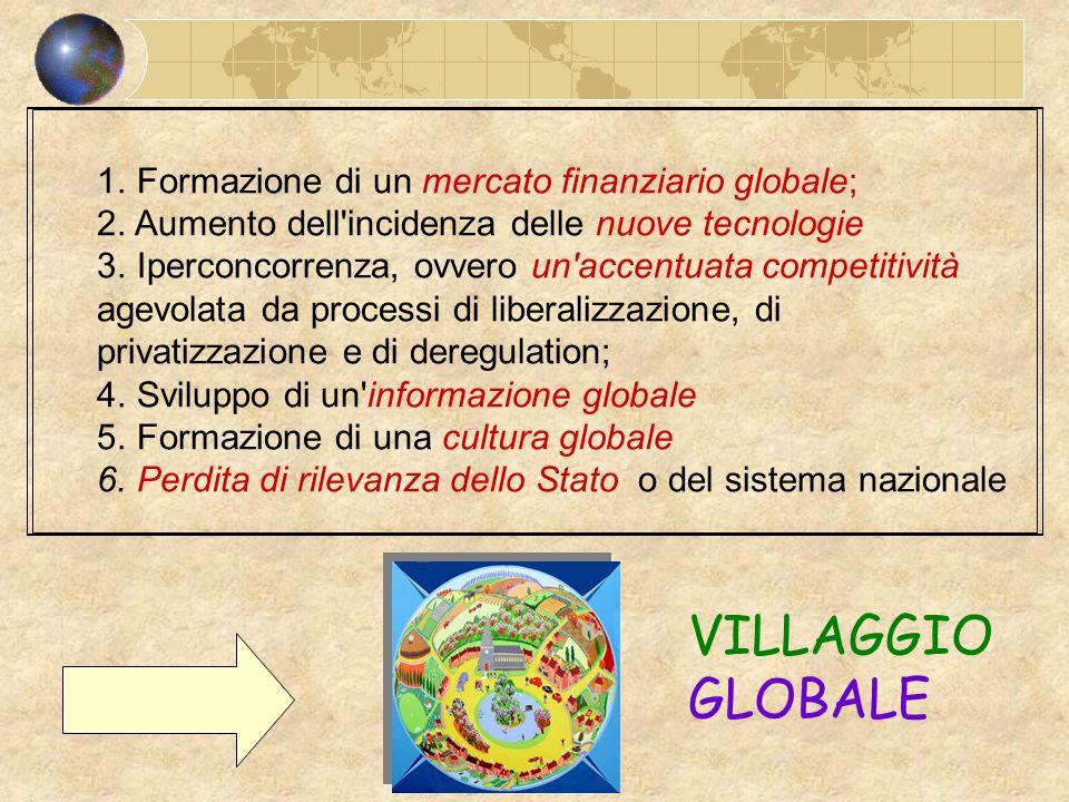 VILLAGGIO GLOBALE Formazione di un mercato finanziario globale;
