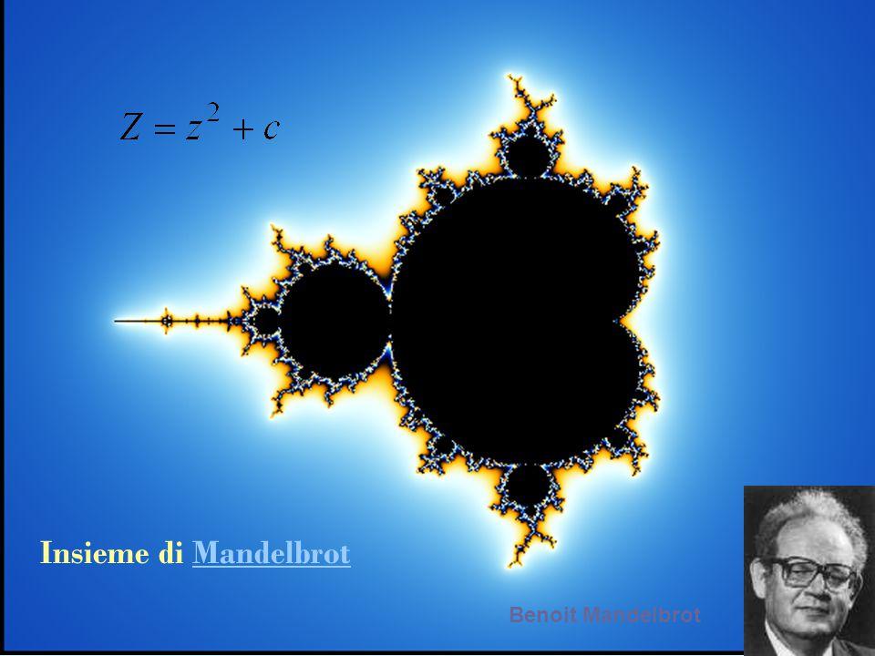 Insieme di Mandelbrot Benoit Mandelbrot