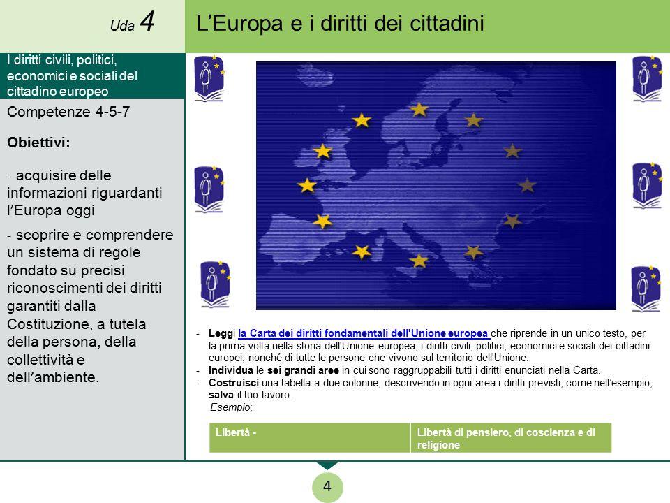 L'Europa e i diritti dei cittadini