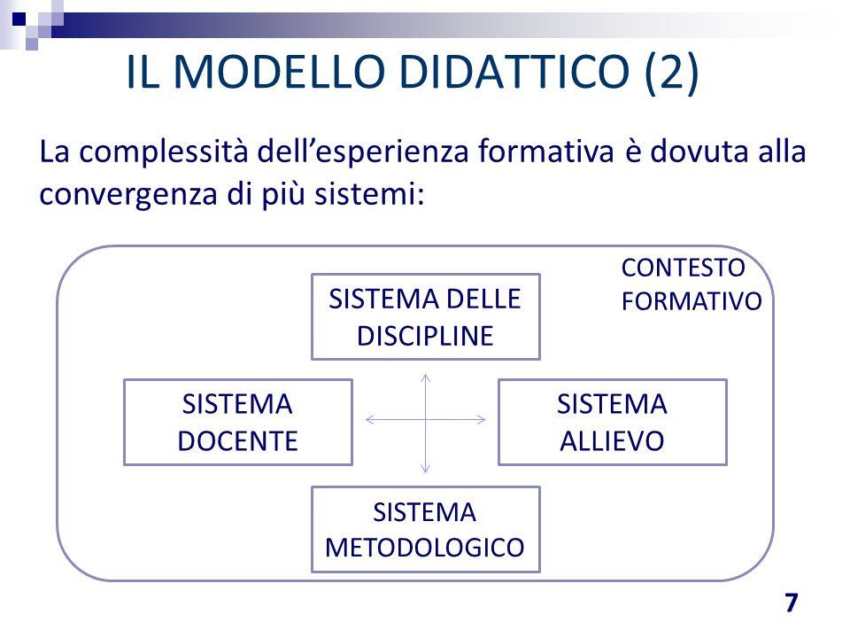 IL MODELLO DIDATTICO (2)