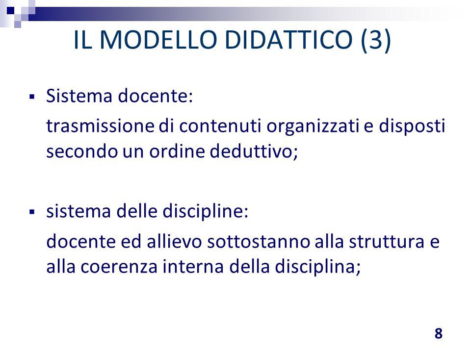 IL MODELLO DIDATTICO (3)