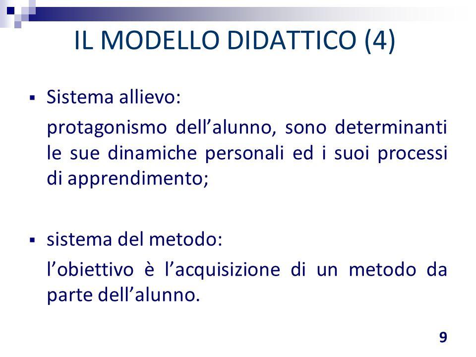 IL MODELLO DIDATTICO (4)