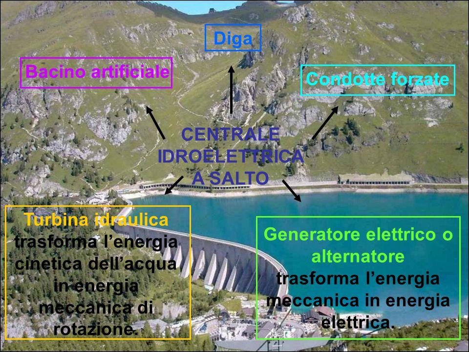 CENTRALE IDROELETTRICA A SALTO