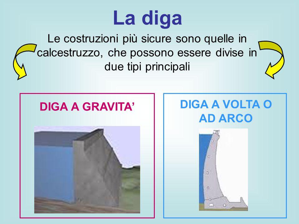 La diga Le costruzioni più sicure sono quelle in calcestruzzo, che possono essere divise in due tipi principali.