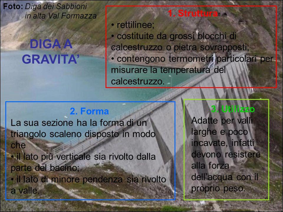 DIGA A GRAVITA' 1. Struttura rettilinee;