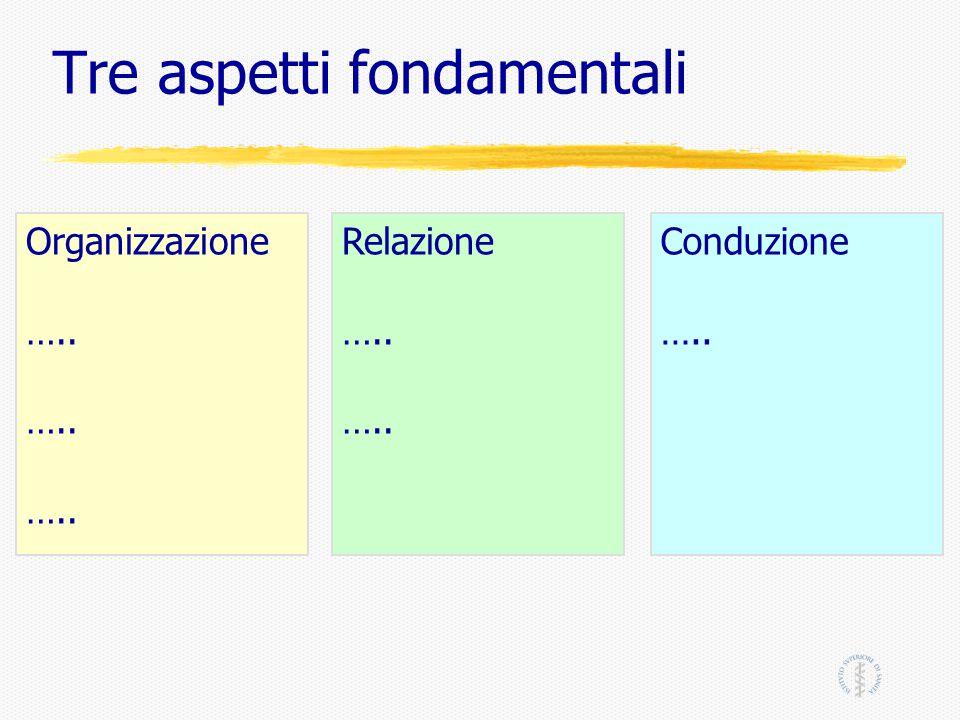 Tre aspetti fondamentali