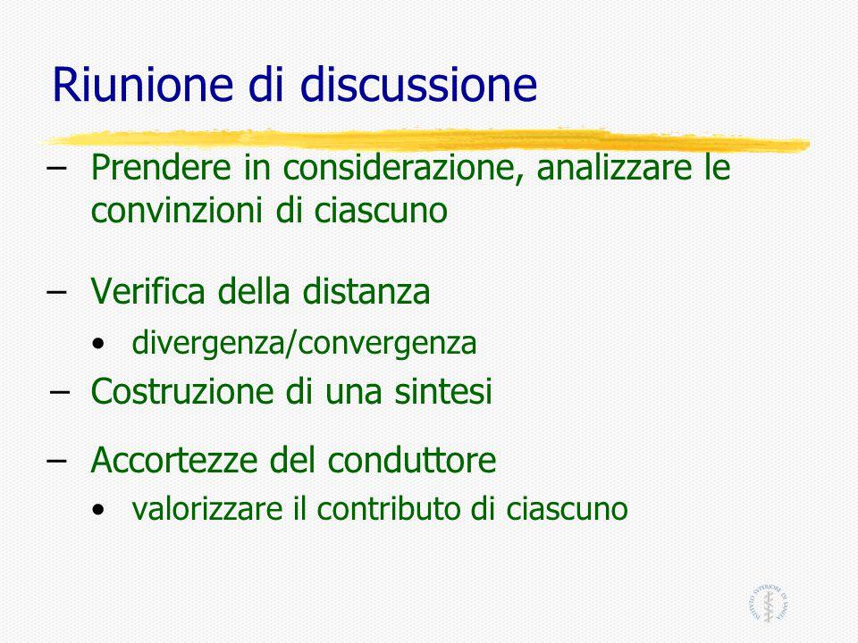 Riunione di discussione