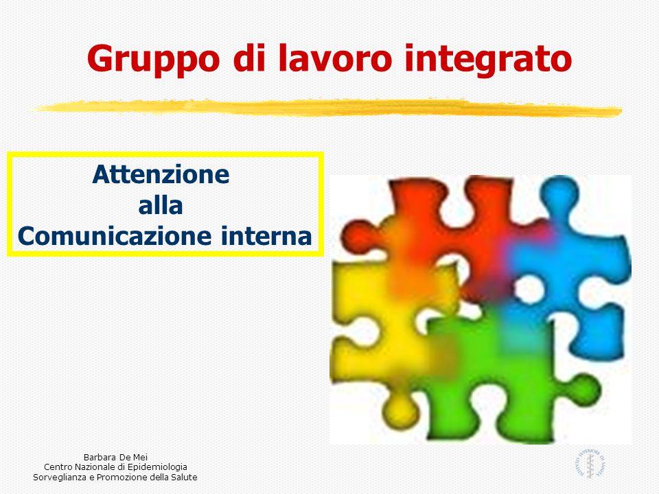 Gruppo di lavoro integrato Comunicazione interna