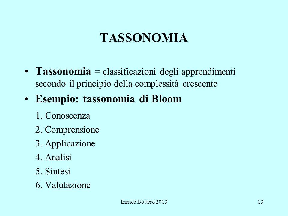 TASSONOMIA Tassonomia = classificazioni degli apprendimenti secondo il principio della complessità crescente.