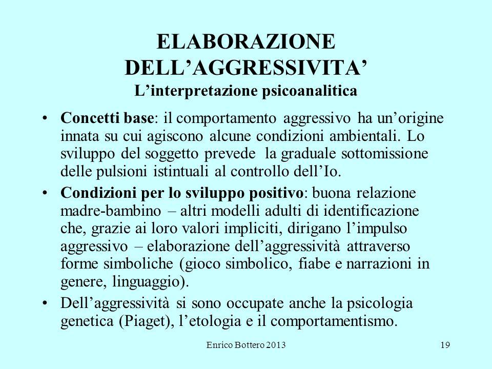 ELABORAZIONE DELL'AGGRESSIVITA' L'interpretazione psicoanalitica