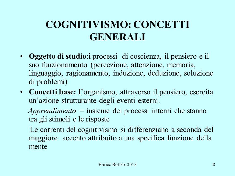 COGNITIVISMO: CONCETTI GENERALI