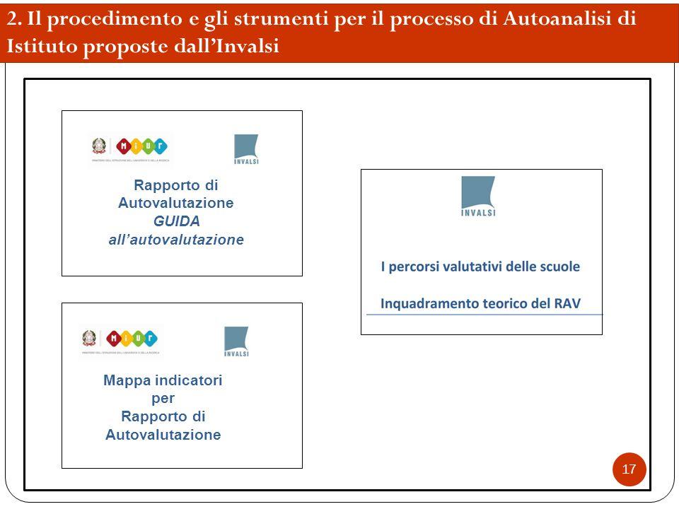 2. Il procedimento e gli strumenti per il processo di Autoanalisi di Istituto proposte dall'Invalsi