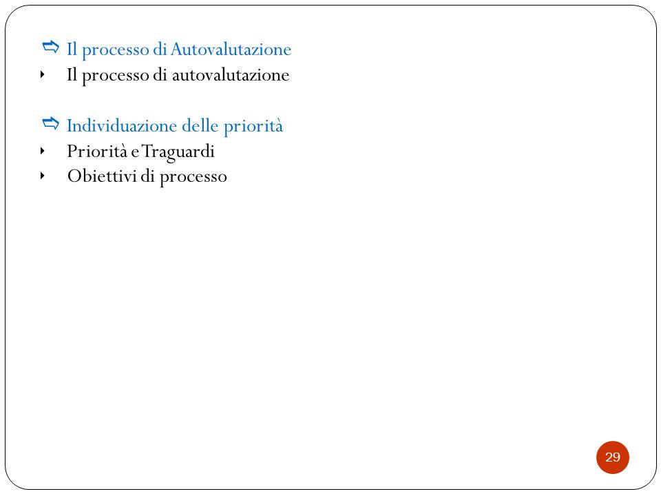 Il processo di Autovalutazione Il processo di autovalutazione