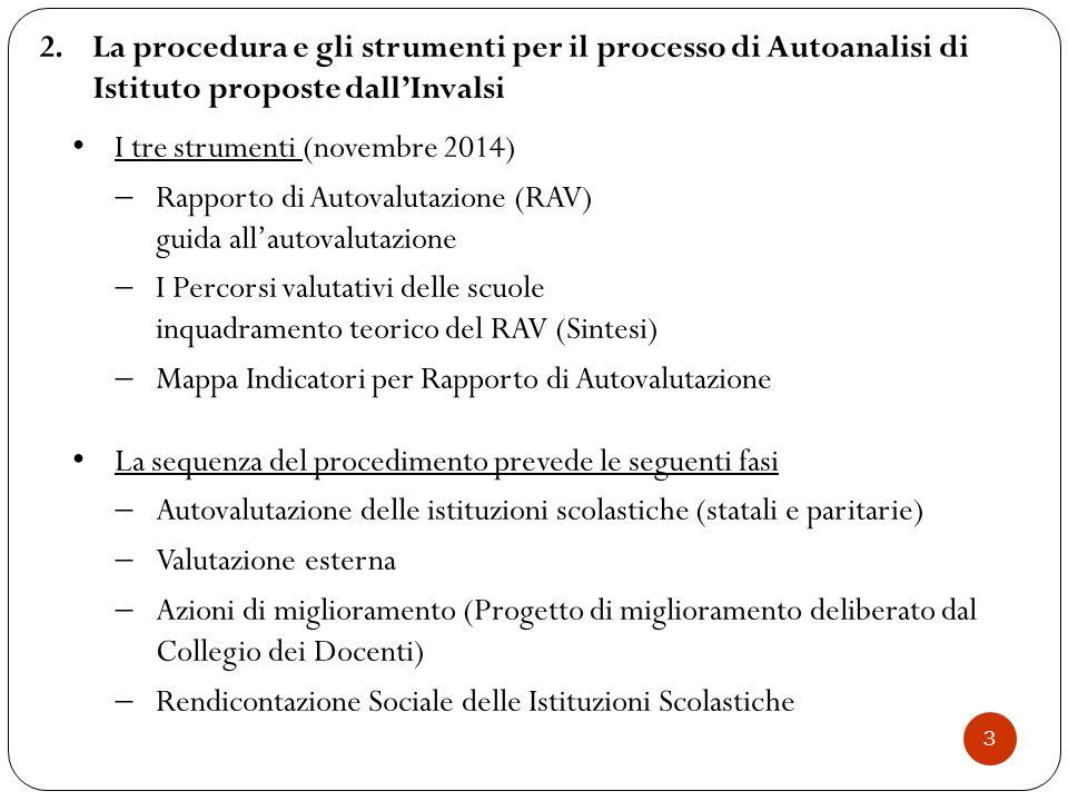 I tre strumenti (novembre 2014) Rapporto di Autovalutazione (RAV)