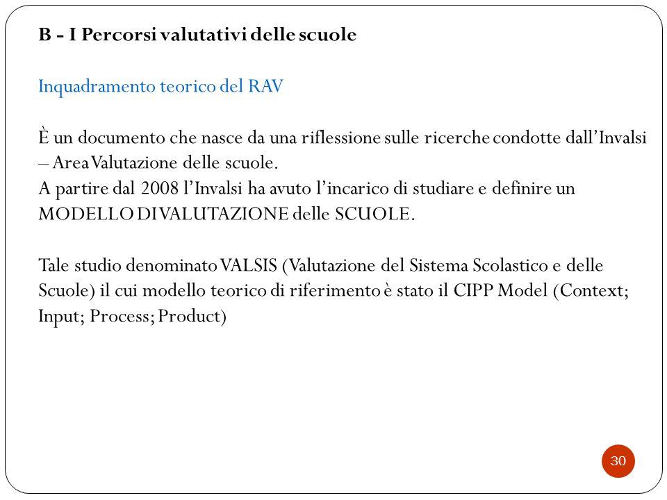 B - I Percorsi valutativi delle scuole Inquadramento teorico del RAV