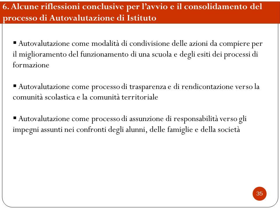 6. Alcune riflessioni conclusive per l'avvio e il consolidamento del processo di Autovalutazione di Istituto