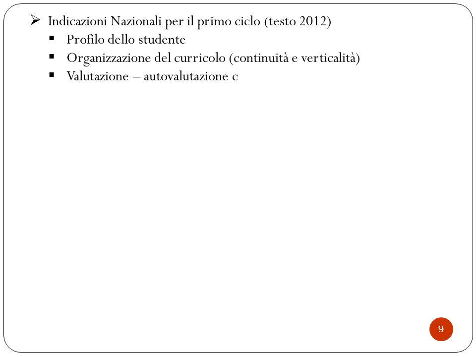 Indicazioni Nazionali per il primo ciclo (testo 2012)
