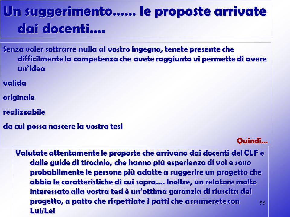 Un suggerimento…… le proposte arrivate dai docenti….