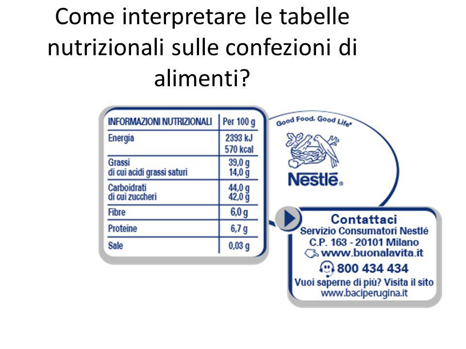 Come interpretare le tabelle nutrizionali sulle confezioni di alimenti