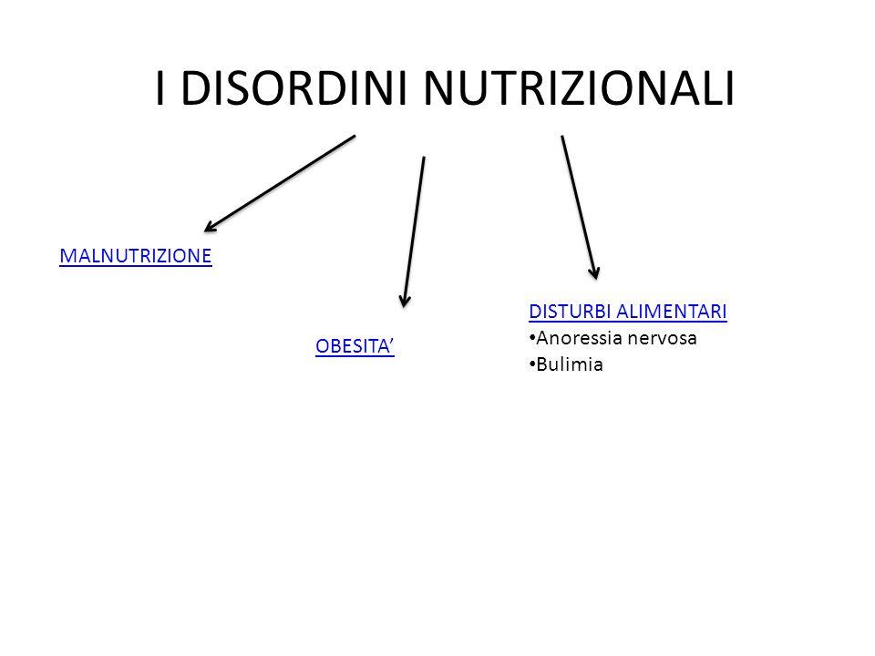 I DISORDINI NUTRIZIONALI