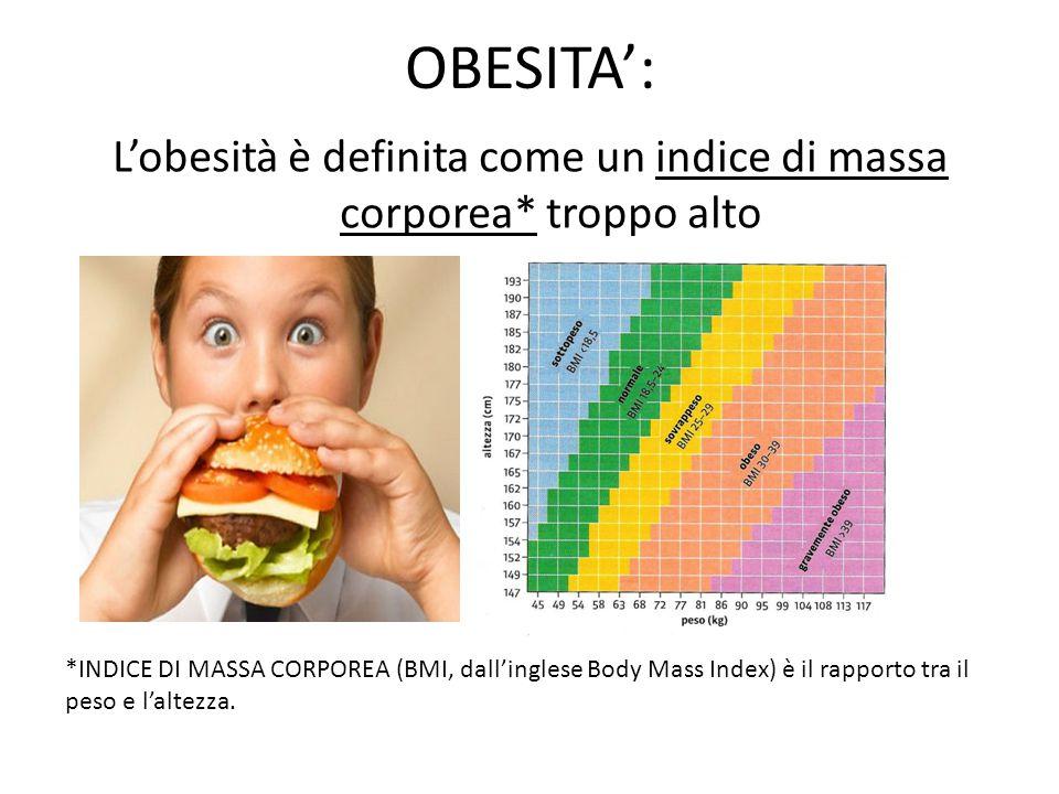 L'obesità è definita come un indice di massa corporea* troppo alto