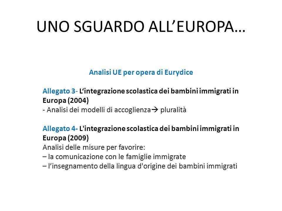 UNO SGUARDO ALL'EUROPA…