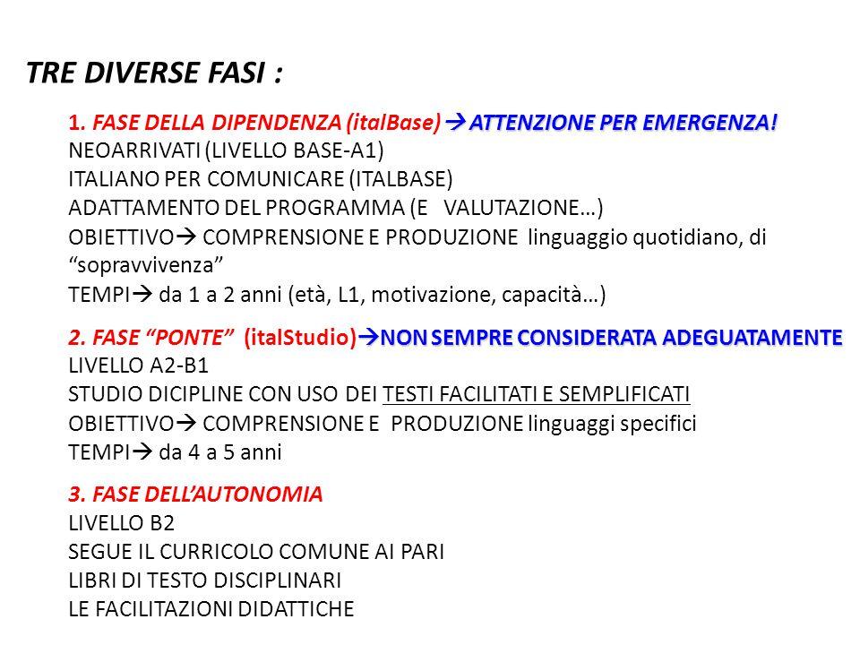TRE DIVERSE FASI : 1. FASE DELLA DIPENDENZA (italBase) ATTENZIONE PER EMERGENZA! NEOARRIVATI (LIVELLO BASE-A1)