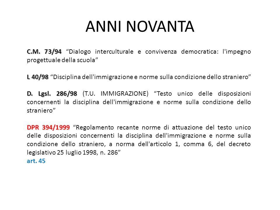 ANNI NOVANTA C.M. 73/94 Dialogo interculturale e convivenza democratica: l impegno progettuale della scuola