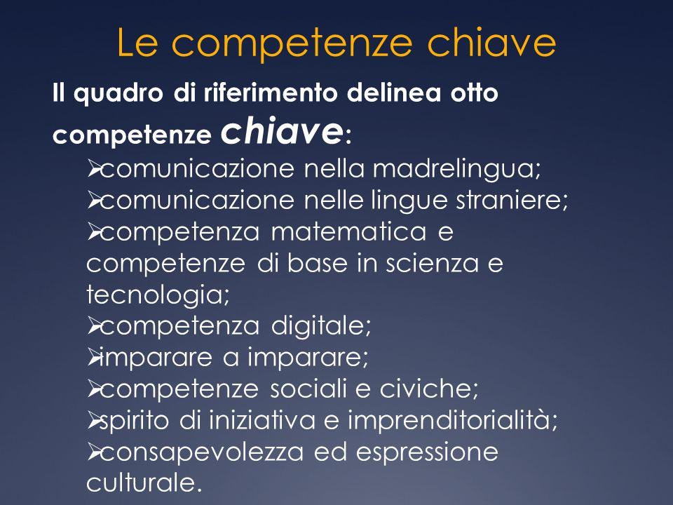 Le competenze chiave Il quadro di riferimento delinea otto competenze chiave: comunicazione nella madrelingua;