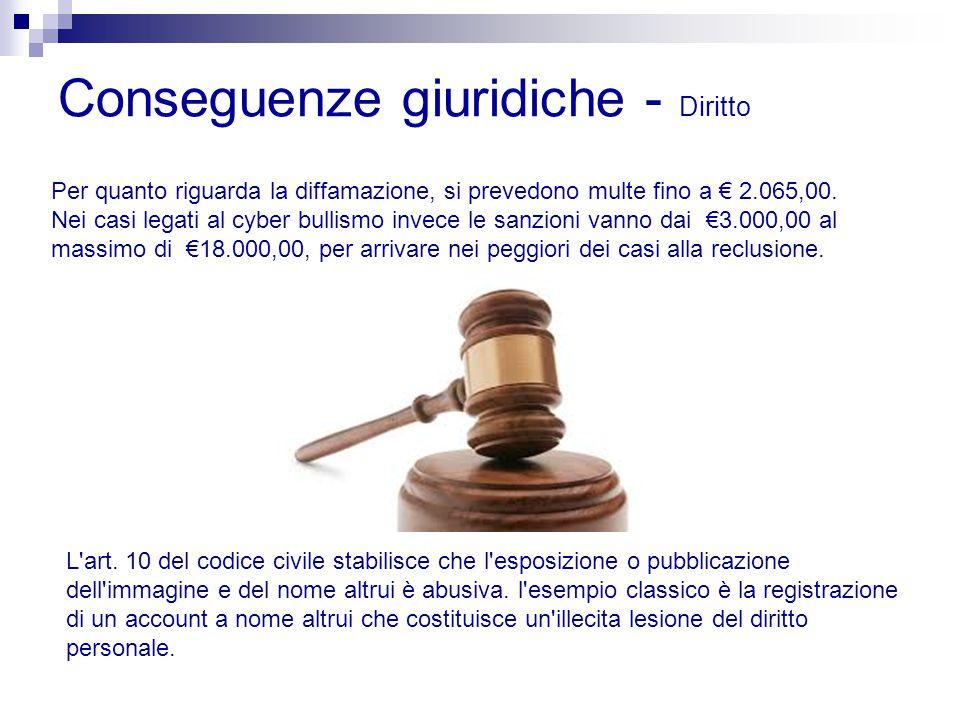 Conseguenze giuridiche - Diritto