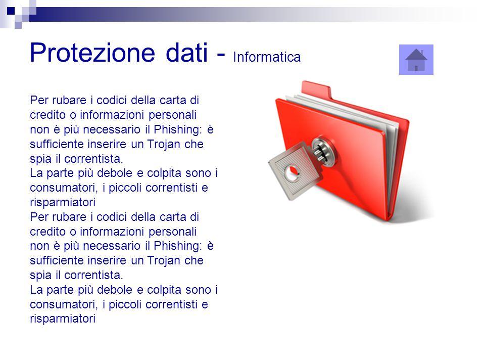 Protezione dati - Informatica