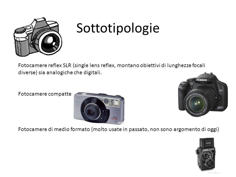Sottotipologie Fotocamere reflex SLR (single lens reflex, montano obiettivi di lunghezze focali diverse) sia analogiche che digitali.