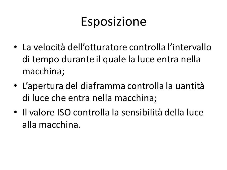 Esposizione La velocità dell'otturatore controlla l'intervallo di tempo durante il quale la luce entra nella macchina;