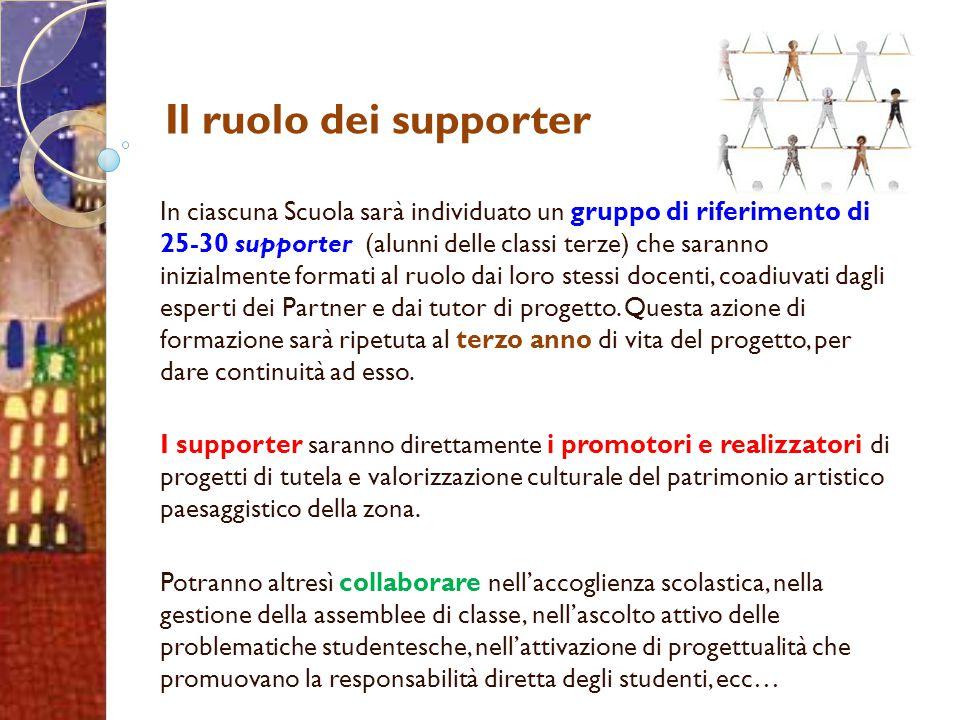 Il ruolo dei supporter