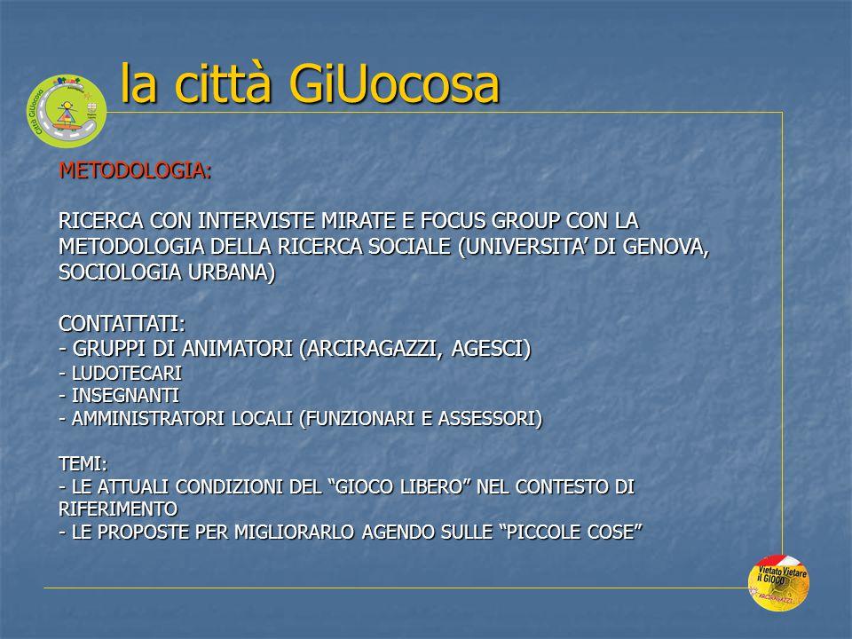 la città GiUocosa METODOLOGIA: