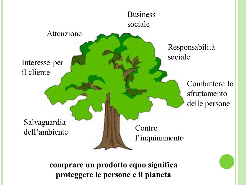 comprare un prodotto equo significa proteggere le persone e il pianeta