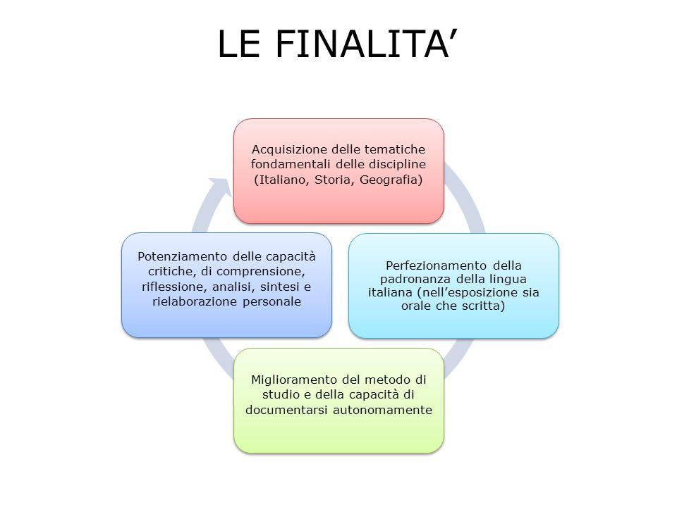 LE FINALITA' Acquisizione delle tematiche fondamentali delle discipline (Italiano, Storia, Geografia)
