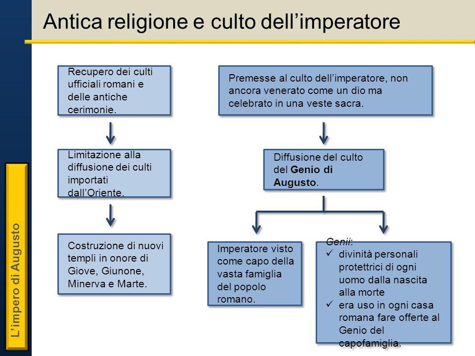 Antica religione e culto dell'imperatore