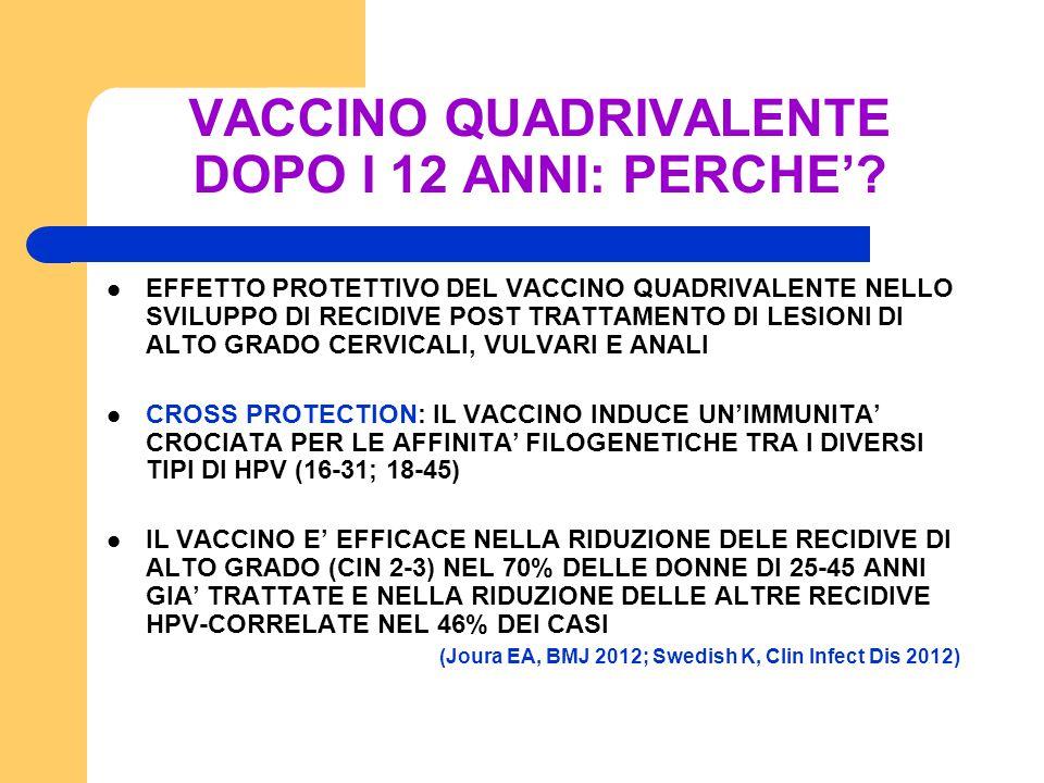 VACCINO QUADRIVALENTE DOPO I 12 ANNI: PERCHE'