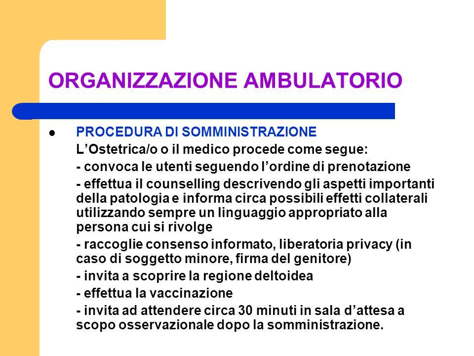 ORGANIZZAZIONE AMBULATORIO