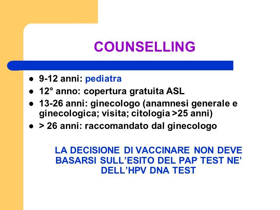 COUNSELLING 9-12 anni: pediatra 12° anno: copertura gratuita ASL